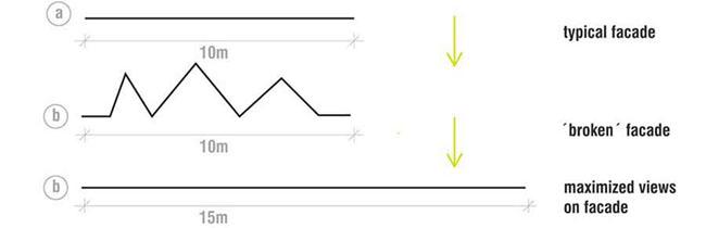 20101110diagrams
