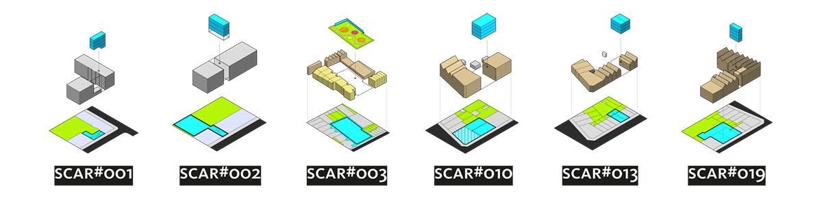 skinnySCAR_130701_2012408_schemas_SCARchitecture